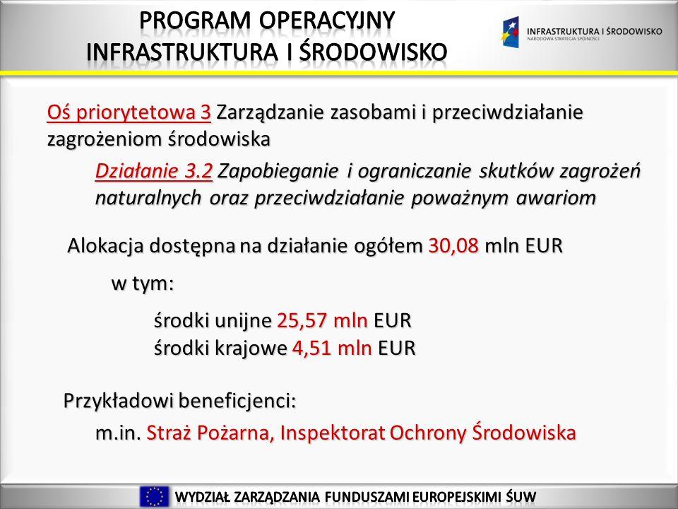 28 Oś priorytetowa 3 Zarządzanie zasobami i przeciwdziałanie zagrożeniom środowiska Działanie 3.2 Zapobieganie i ograniczanie skutków zagrożeń naturalnych oraz przeciwdziałanie poważnym awariom Alokacja dostępna na działanie ogółem 30,08 mln EUR w tym: środki unijne 25,57 mln EUR środki krajowe 4,51 mln EUR Przykładowi beneficjenci: m.in.