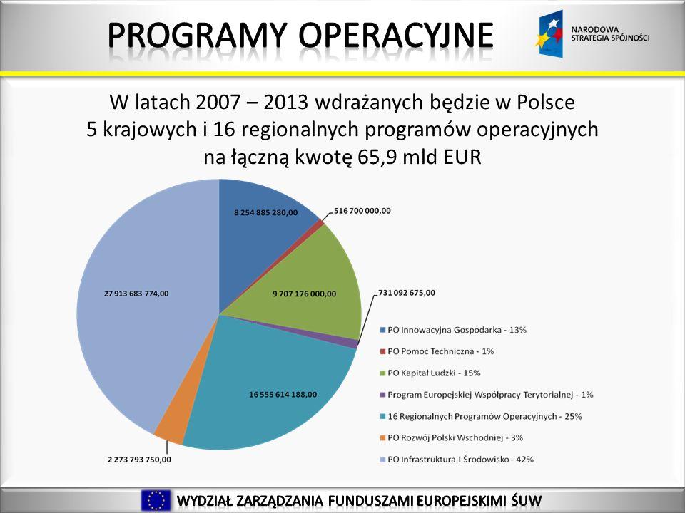 W latach 2007 – 2013 wdrażanych będzie w Polsce 5 krajowych i 16 regionalnych programów operacyjnych na łączną kwotę 65,9 mld EUR
