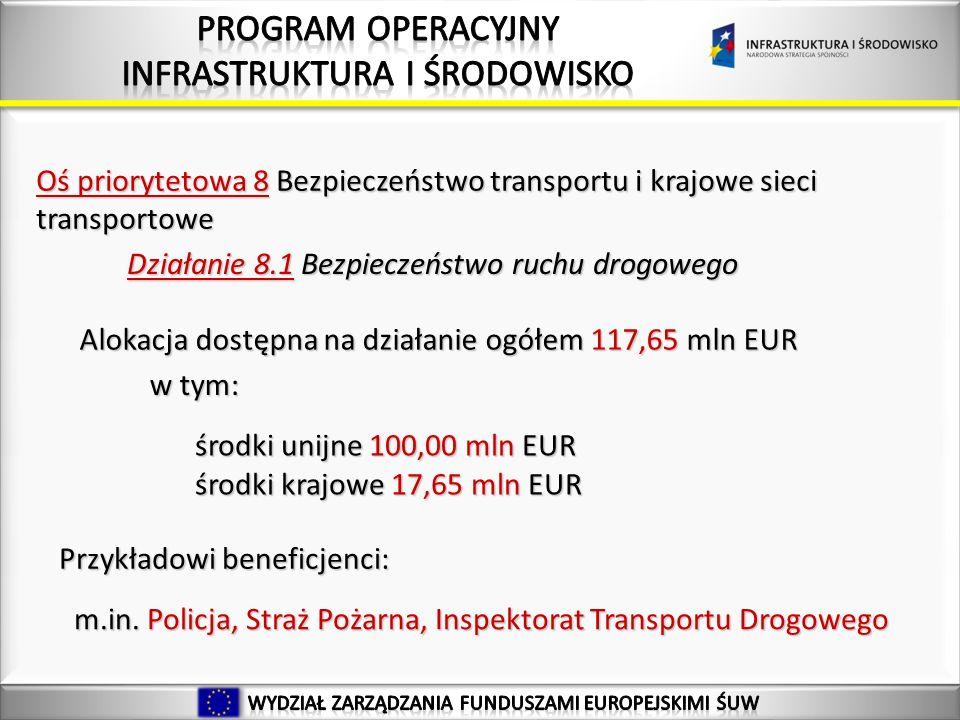 30 Oś priorytetowa 8 Bezpieczeństwo transportu i krajowe sieci transportowe Działanie 8.1 Bezpieczeństwo ruchu drogowego Alokacja dostępna na działanie ogółem 117,65 mln EUR w tym: środki unijne 100,00 mln EUR środki krajowe 17,65 mln EUR Przykładowi beneficjenci: m.in.