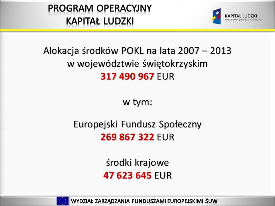 35 Alokacja środków POKL na lata 2007 – 2013 w województwie świętokrzyskim 317 490 967 EUR w tym: Europejski Fundusz Społeczny 269 867 322 EUR środki krajowe 47 623 645 EUR