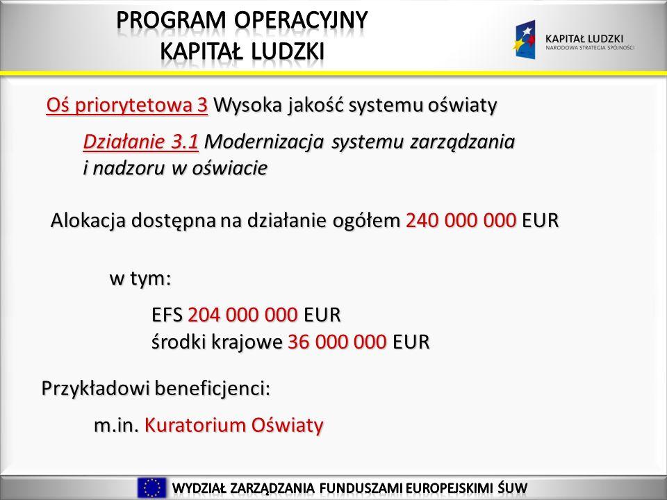 36 Oś priorytetowa 3 Wysoka jakość systemu oświaty Działanie 3.1 Modernizacja systemu zarządzania i nadzoru w oświacie Alokacja dostępna na działanie ogółem 240 000 000 EUR w tym: EFS 204 000 000 EUR środki krajowe 36 000 000 EUR m.in.