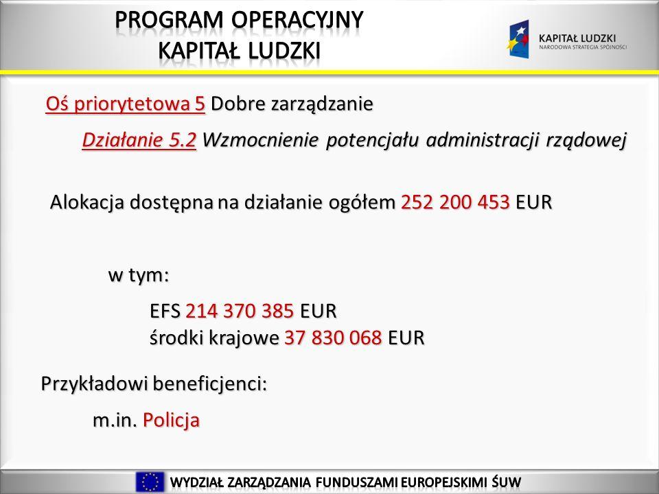 38 Oś priorytetowa 5 Dobre zarządzanie Działanie 5.2 Wzmocnienie potencjału administracji rządowej Alokacja dostępna na działanie ogółem 252 200 453 EUR w tym: EFS 214 370 385 EUR środki krajowe 37 830 068 EUR m.in.