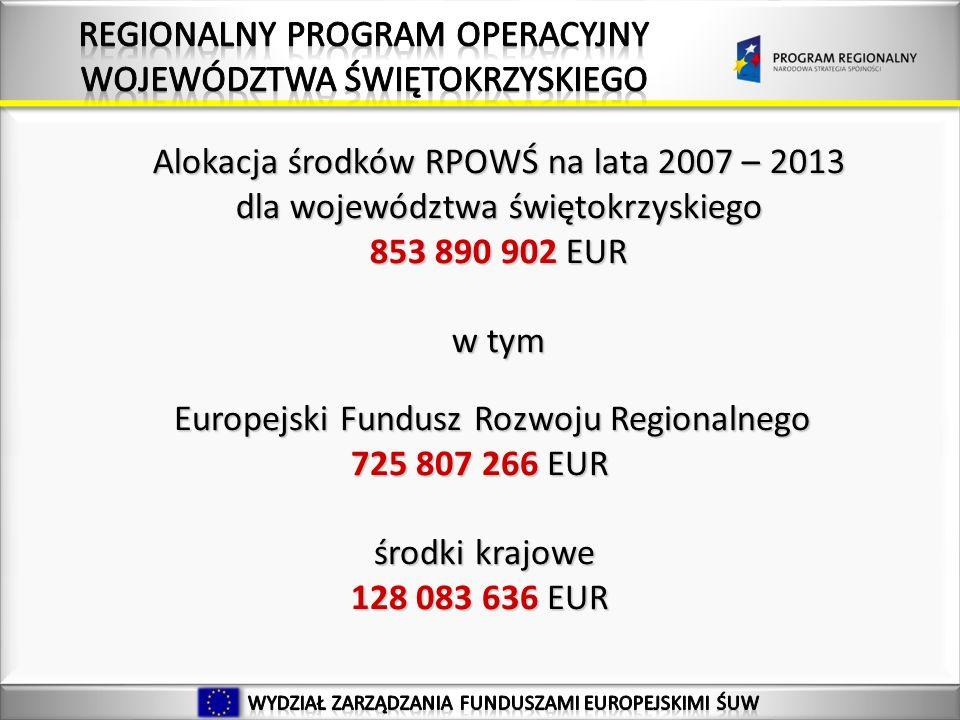 Alokacja środków RPOWŚ na lata 2007 – 2013 dla województwa świętokrzyskiego 853 890 902 EUR w tym Europejski Fundusz Rozwoju Regionalnego Europejski Fundusz Rozwoju Regionalnego 725 807 266 EUR środki krajowe środki krajowe 128 083 636 EUR