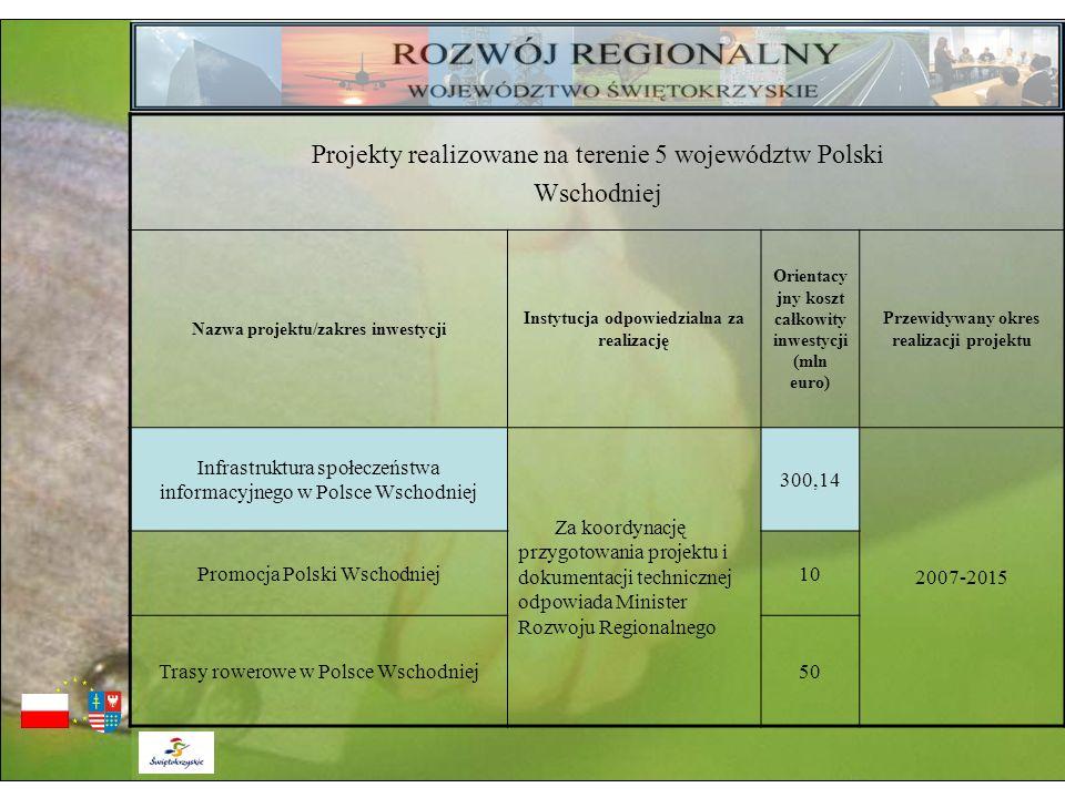 Projekty realizowane na terenie 5 województw Polski Wschodniej Nazwa projektu/zakres inwestycji Instytucja odpowiedzialna za realizację Orientacy jny