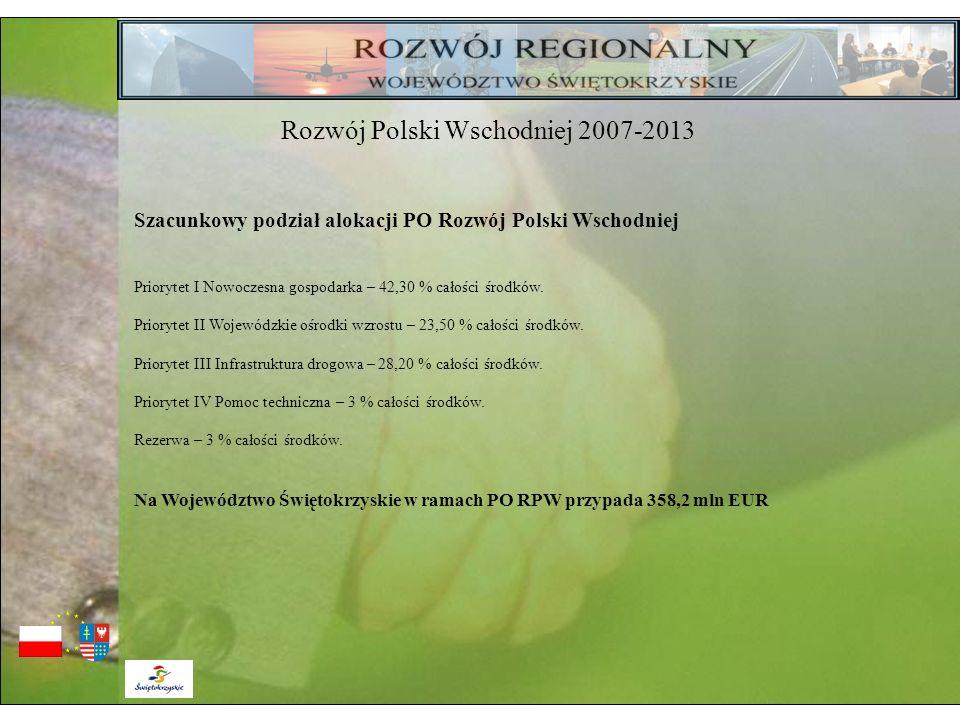 Szacunkowy podział alokacji PO Rozwój Polski Wschodniej Priorytet I Nowoczesna gospodarka – 42,30 % całości środków. Priorytet II Wojewódzkie ośrodki