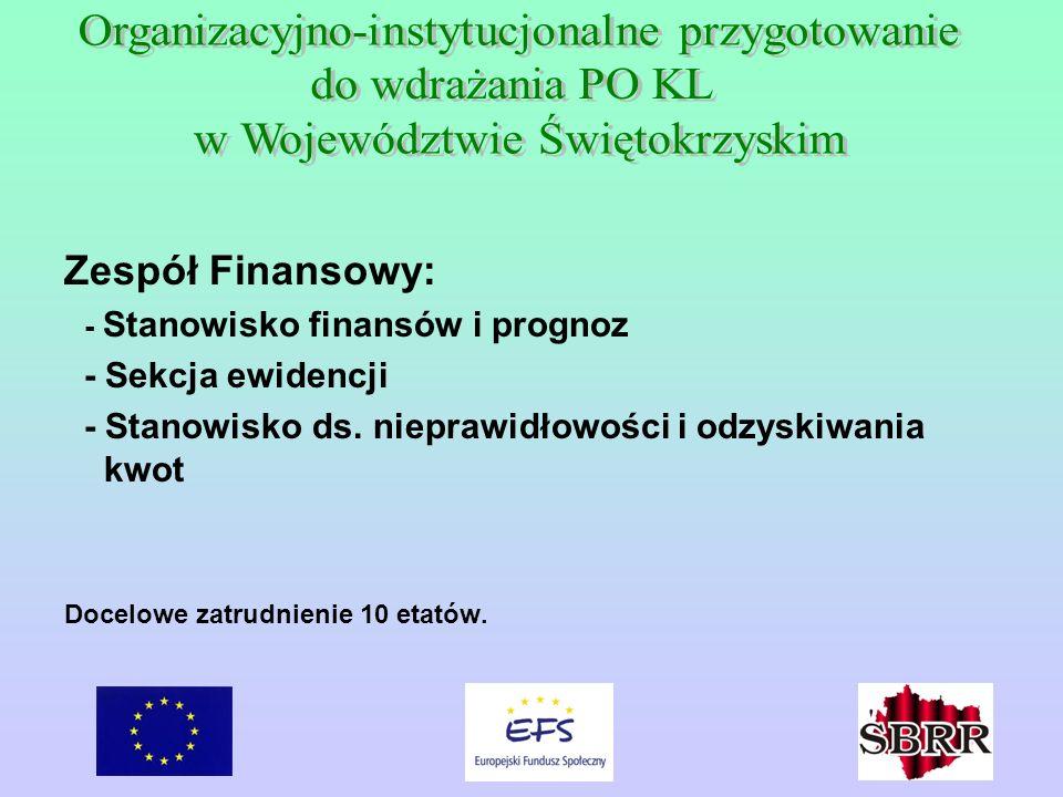 Zespół Finansowy: - Stanowisko finansów i prognoz - Sekcja ewidencji - Stanowisko ds. nieprawidłowości i odzyskiwania kwot Docelowe zatrudnienie 10 et