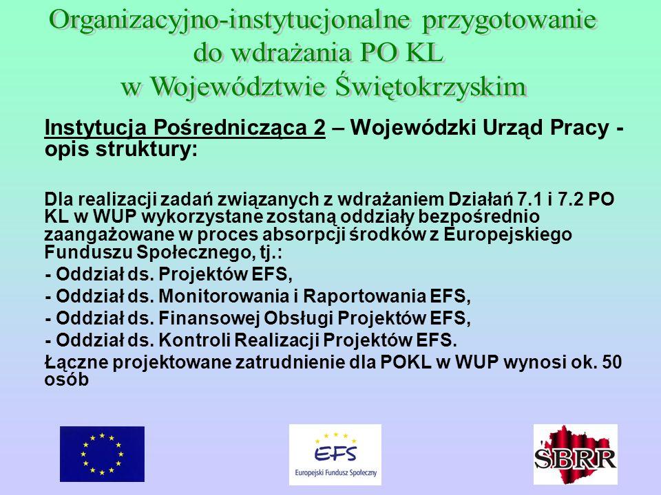 Instytucja Pośrednicząca 2 – Wojewódzki Urząd Pracy - opis struktury: Dla realizacji zadań związanych z wdrażaniem Działań 7.1 i 7.2 PO KL w WUP wykor