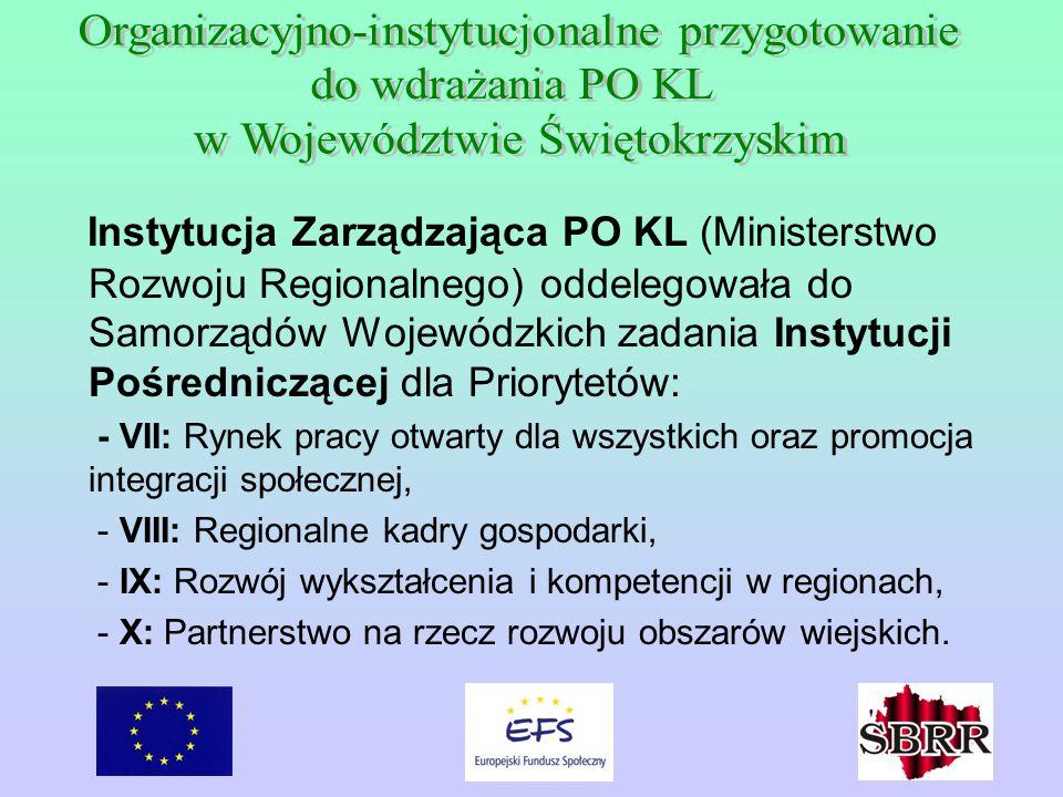 Instytucja Zarządzająca PO KL (Ministerstwo Rozwoju Regionalnego) oddelegowała do Samorządów Wojewódzkich zadania Instytucji Pośredniczącej dla Priory