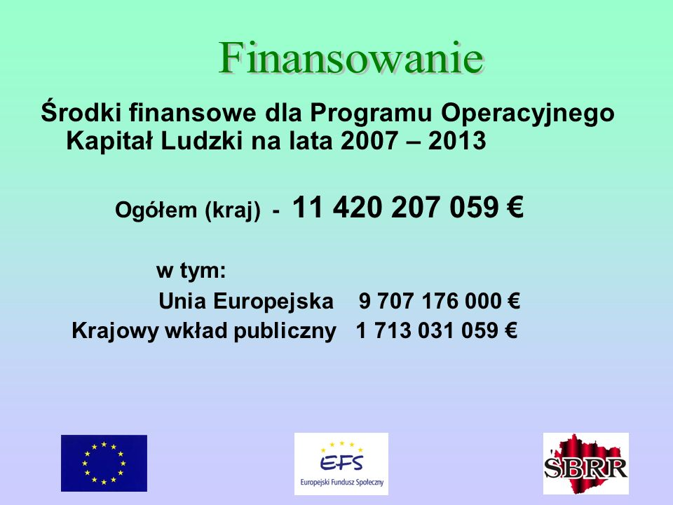 Środki finansowe dla Programu Operacyjnego Kapitał Ludzki na lata 2007 – 2013 Ogółem (kraj) - 11 420 207 059 w tym: Unia Europejska 9 707 176 000 Krajowy wkład publiczny 1 713 031 059
