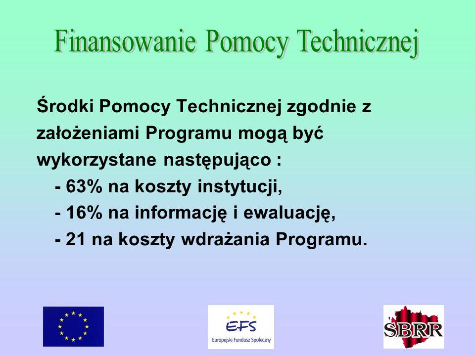 Środki Pomocy Technicznej zgodnie z założeniami Programu mogą być wykorzystane następująco : - 63% na koszty instytucji, - 16% na informację i ewaluację, - 21 na koszty wdrażania Programu.