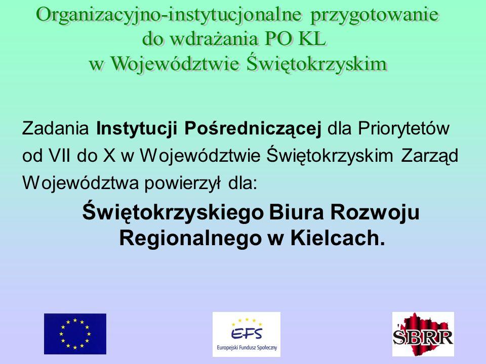 Zadania Instytucji Pośredniczącej dla Priorytetów od VII do X w Województwie Świętokrzyskim Zarząd Województwa powierzył dla: Świętokrzyskiego Biura Rozwoju Regionalnego w Kielcach.