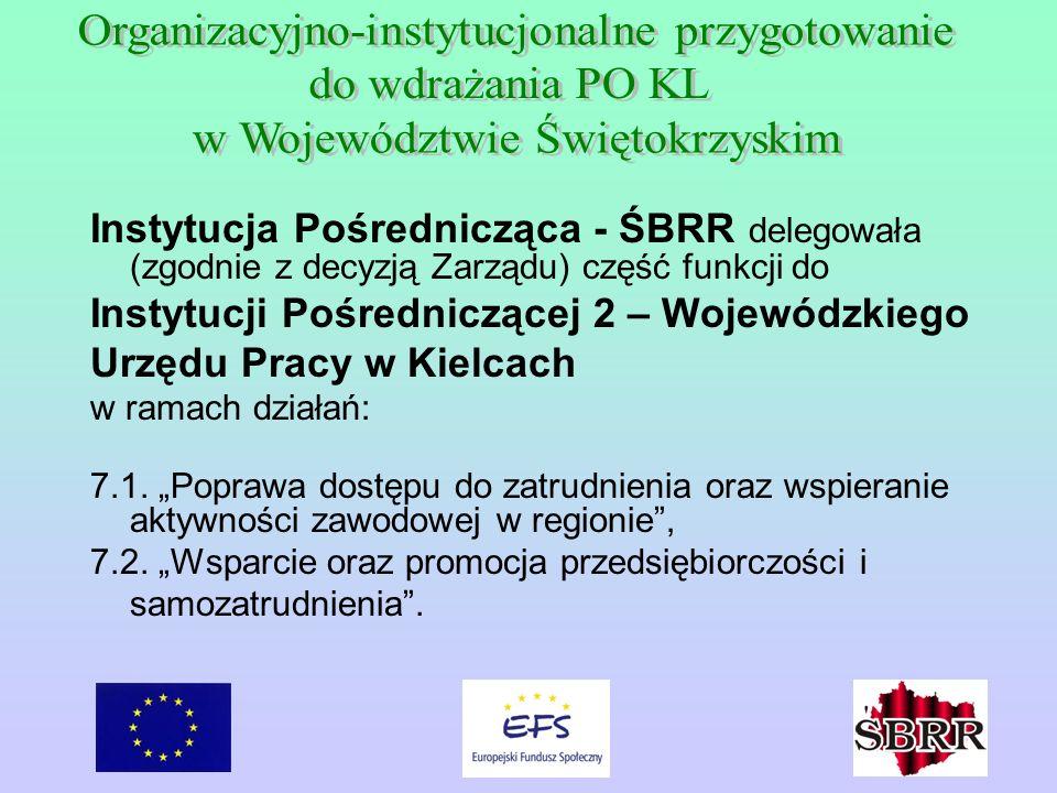 Instytucja Pośrednicząca - ŚBRR delegowała (zgodnie z decyzją Zarządu) część funkcji do Instytucji Pośredniczącej 2 – Wojewódzkiego Urzędu Pracy w Kielcach w ramach działań: 7.1.