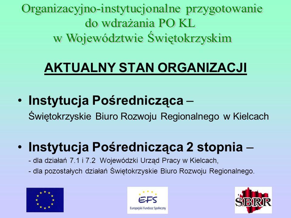 AKTUALNY STAN ORGANIZACJI Instytucja Pośrednicząca – Świętokrzyskie Biuro Rozwoju Regionalnego w Kielcach Instytucja Pośrednicząca 2 stopnia – - dla d