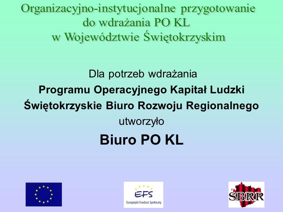 Dla potrzeb wdrażania Programu Operacyjnego Kapitał Ludzki Świętokrzyskie Biuro Rozwoju Regionalnego utworzyło Biuro PO KL