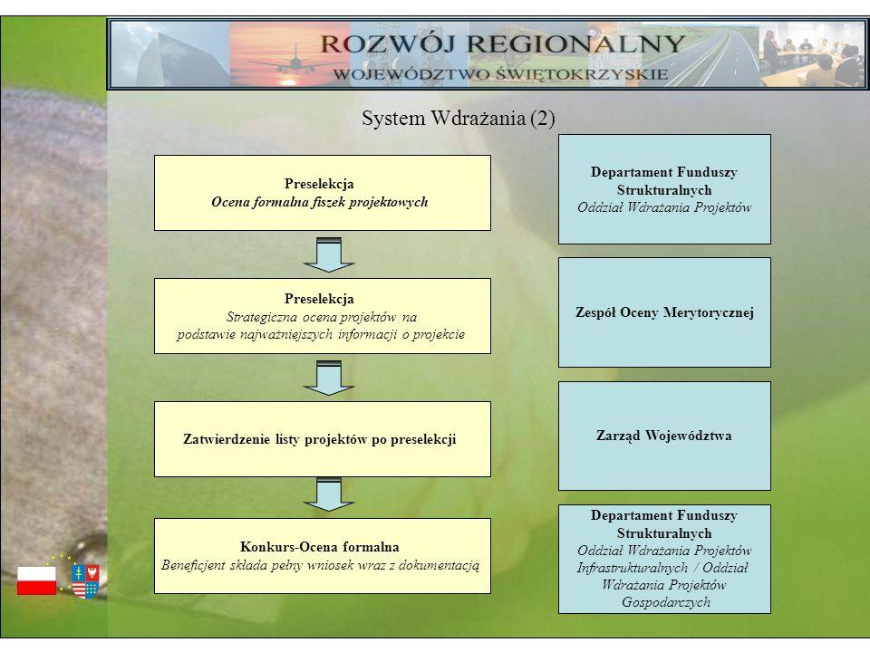 Preselekcja Ocena formalna fiszek projektowych Departament Funduszy Strukturalnych Oddział Wdrażania Projektów Preselekcja Strategiczna ocena projektó