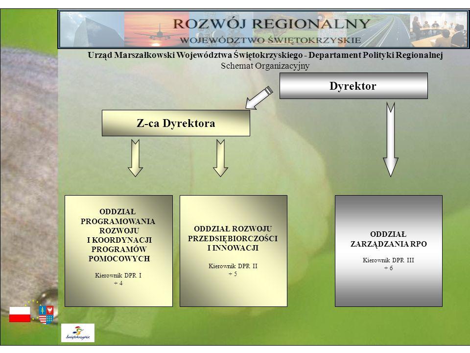 Urząd Marszałkowski Województwa Świętokrzyskiego - Departament Polityki Regionalnej Schemat Organizacyjny Dyrektor Z-ca Dyrektora ODDZIAŁ PROGRAMOWANI