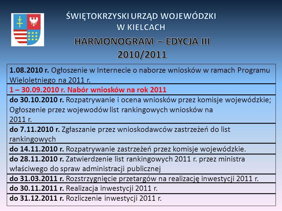 1.08.2010 r. Ogłoszenie w Internecie o naborze wniosków w ramach Programu Wieloletniego na 2011 r. 1 – 30.09.2010 r. Nabór wniosków na rok 2011 do 30.