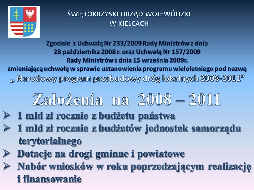 Harmonogram programu Lata ogłoszeniewnioskiocenazastrzeżenia rozpatrywani e zastrzeżeń listy projektów Realizacja i rozliczenie 2008r.