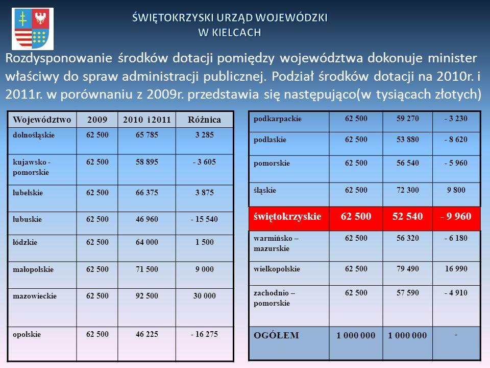 Rozdysponowanie środków dotacji pomiędzy województwa dokonuje minister właściwy do spraw administracji publicznej. Podział środków dotacji na 2010r. i