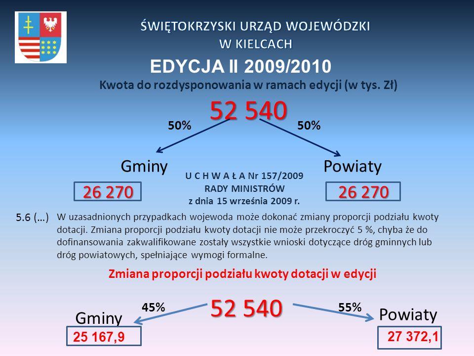EDYCJA II 2009/2010 Kwota do rozdysponowania w ramach edycji (w tys. Zł) 52 540 GminyPowiaty 50% U C H W A Ł A Nr 157/2009 RADY MINISTRÓW z dnia 15 wr