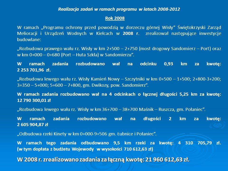 Realizacja zadań w ramach programu w latach 2008-2012 Rok 2008 W ramach Programu ochrony przed powodzią w dorzeczu górnej Wisły Świętokrzyski Zarząd M