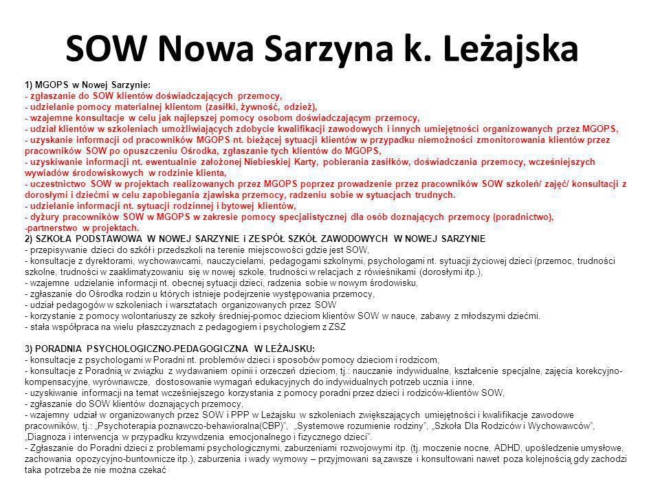 SOW Nowa Sarzyna k. Leżajska 1) MGOPS w Nowej Sarzynie: - zgłaszanie do SOW klientów doświadczających przemocy, - udzielanie pomocy materialnej klient