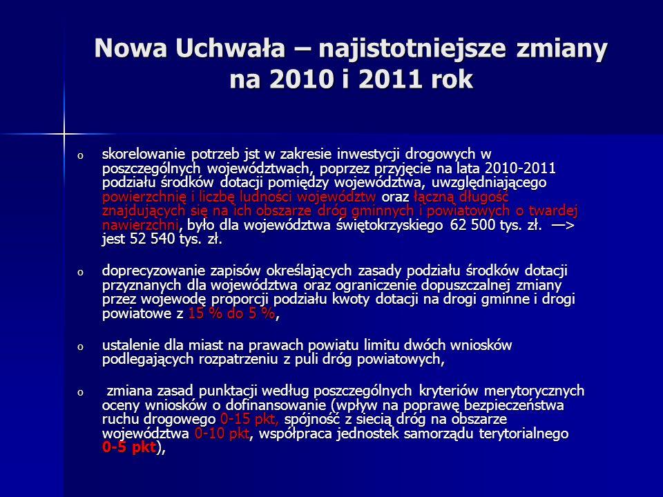 Nowa Uchwała – najistotniejsze zmiany na 2010 i 2011 rok o skorelowanie potrzeb jst w zakresie inwestycji drogowych w poszczególnych województwach, po