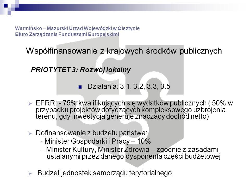 Warmińsko – Mazurski Urząd Wojewódzki w Olsztynie Biuro Zarządzania Funduszami Europejskimi Współfinansowanie z krajowych środków publicznych PRIOTYTET 3: Rozwój lokalny Działania: 3.1, 3.2, 3.3, 3.5 EFRR: - 75% kwalifikujących się wydatków publicznych ( 50% w przypadku projektów dotyczących kompleksowego uzbrojenia terenu, gdy inwestycja generuje znaczący dochód netto) Dofinansowanie z budżetu państwa: - Minister Gospodarki i Pracy – 10% – Minister Kultury, Minister Zdrowia – zgodnie z zasadami ustalanymi przez danego dysponenta części budżetowej Budżet jednostek samorządu terytorialnego