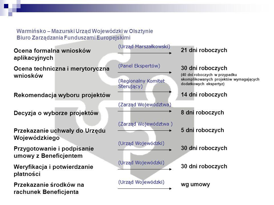 Warmińsko – Mazurski Urząd Wojewódzki w Olsztynie Biuro Zarządzania Funduszami Europejskimi Ocena formalna wniosków aplikacyjnych 21 dni roboczych Ocena techniczna i merytoryczna wniosków 30 dni roboczych (40 dni roboczych w przypadku skomplikowanych projektów wymagających dodatkowych ekspertyz) Rekomendacja wyboru projektów 14 dni roboczych Decyzja o wyborze projektów 8 dni roboczych Przekazanie uchwały do Urzędu Wojewódzkiego 5 dni roboczych Przygotowanie i podpisanie umowy z Beneficjentem 30 dni roboczych Weryfikacja i potwierdzanie płatności 30 dni roboczych Przekazanie środków na rachunek Beneficjenta wg umowy (Urząd Marszałkowski) (Panel Ekspertów) (Regionalny Komitet Sterujący) (Zarząd Województwa) (Urząd Wojewódzki)