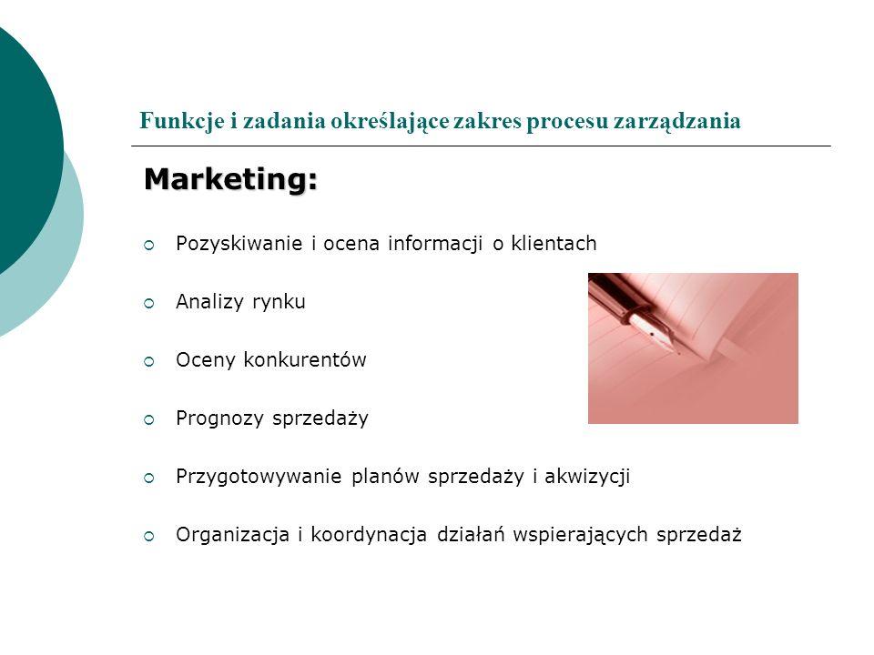 Funkcje i zadania określające zakres procesu zarządzania Marketing: Pozyskiwanie i ocena informacji o klientach Analizy rynku Oceny konkurentów Progno