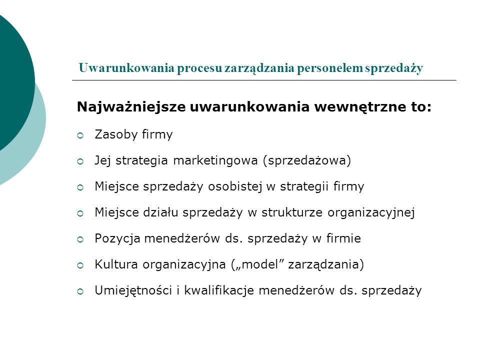 Uwarunkowania procesu zarządzania personelem sprzedaży Najważniejsze uwarunkowania wewnętrzne to: Zasoby firmy Jej strategia marketingowa (sprzedażowa