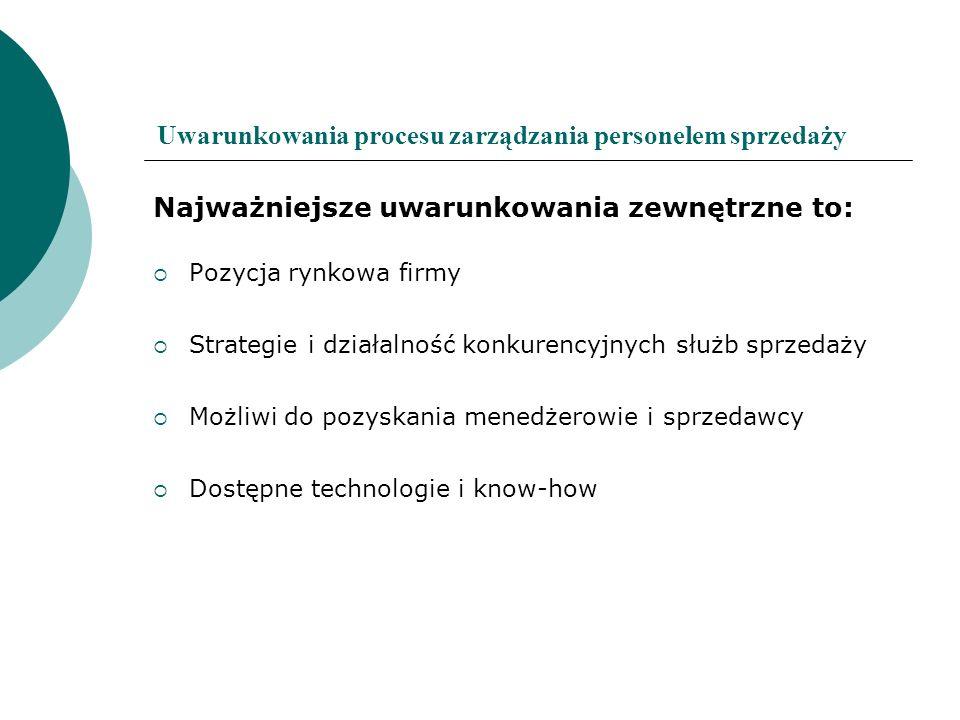 Uwarunkowania procesu zarządzania personelem sprzedaży Najważniejsze uwarunkowania zewnętrzne to: Pozycja rynkowa firmy Strategie i działalność konkur