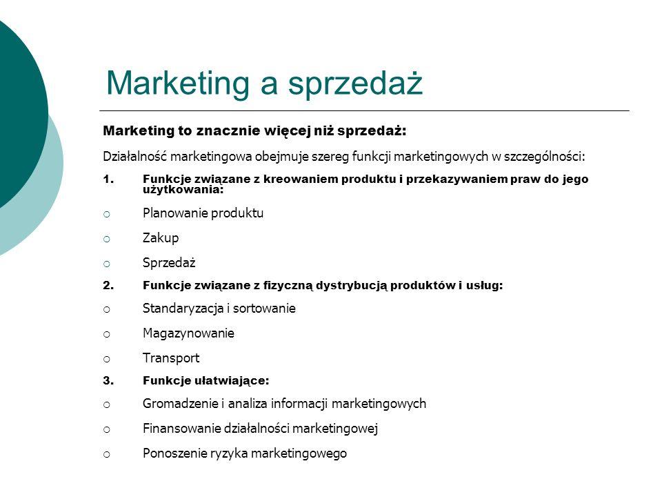 Marketing a sprzedaż Marketing to znacznie więcej niż sprzedaż: Działalność marketingowa obejmuje szereg funkcji marketingowych w szczególności: 1.Fun