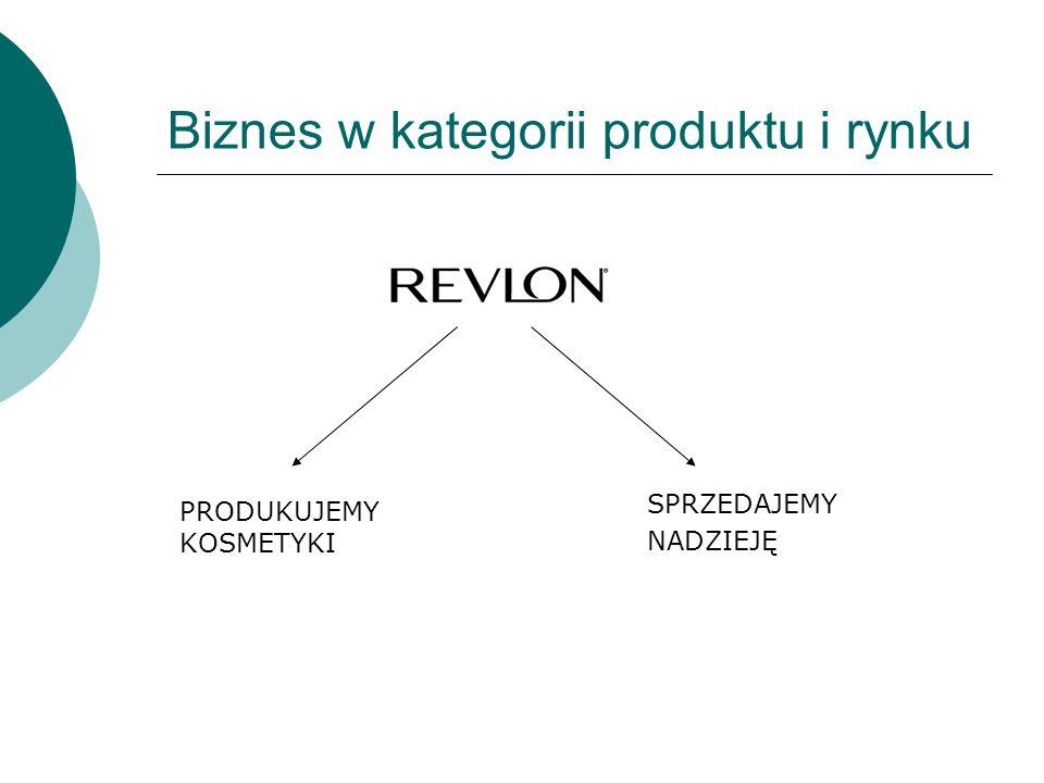 Biznes w kategorii produktu i rynku PRODUKUJEMY KOSMETYKI SPRZEDAJEMY NADZIEJĘ
