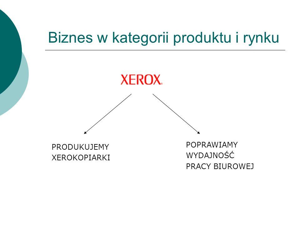Biznes w kategorii produktu i rynku PRODUKUJEMY XEROKOPIARKI POPRAWIAMY WYDAJNOŚĆ PRACY BIUROWEJ
