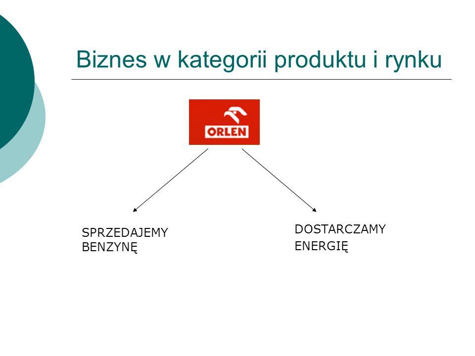 Biznes w kategorii produktu i rynku SPRZEDAJEMY BENZYNĘ DOSTARCZAMY ENERGIĘ