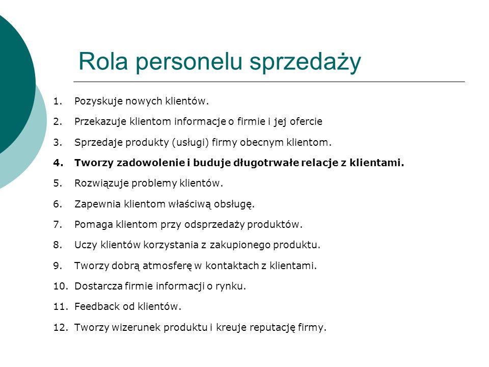 Rola personelu sprzedaży 1.Pozyskuje nowych klientów. 2.Przekazuje klientom informacje o firmie i jej ofercie 3.Sprzedaje produkty (usługi) firmy obec