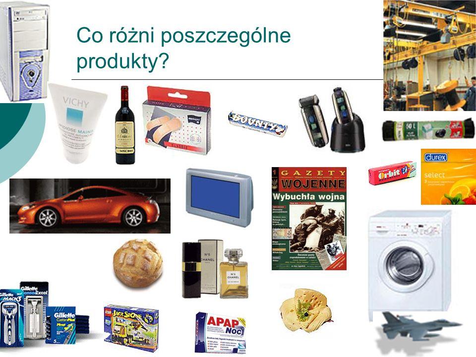 Co różni poszczególne produkty?