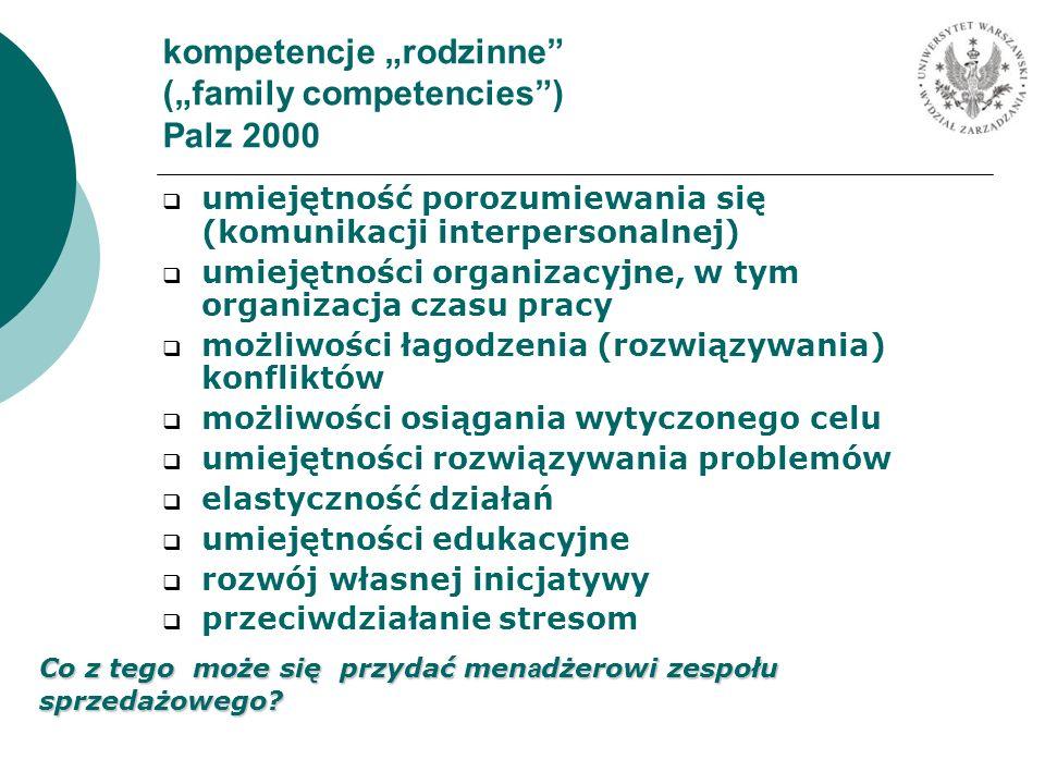 kompetencje rodzinne (family competencies) Palz 2000 umiejętność porozumiewania się (komunikacji interpersonalnej) umiejętności organizacyjne, w tym o