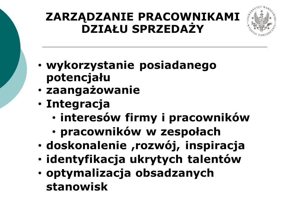 Prezes firmy Wdrożenie metody Dyrektorzy działów Kierownicy działów Pracownicy