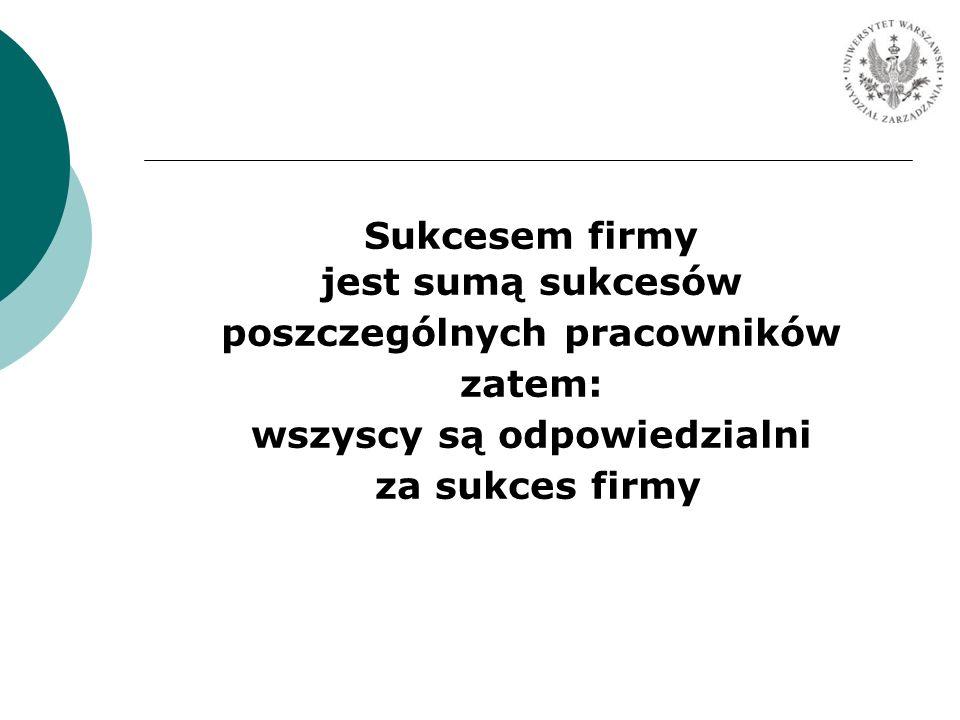 Sukces Działu Sprzedaży Drużyna sportowa: Zespół .