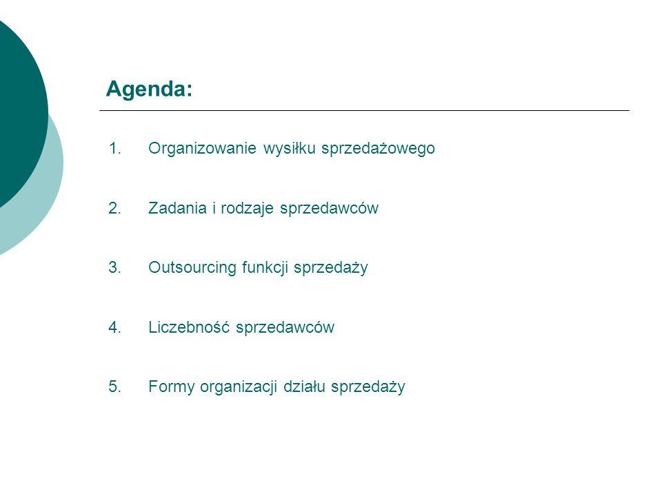 Agenda: 1.Organizowanie wysiłku sprzedażowego 2.Zadania i rodzaje sprzedawców 3.Outsourcing funkcji sprzedaży 4.Liczebność sprzedawców 5.Formy organiz