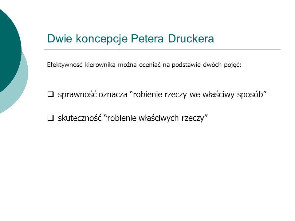 Dwie koncepcje Petera Druckera Efektywność kierownika można oceniać na podstawie dwóch pojęć: sprawność oznacza robienie rzeczy we właściwy sposób sku