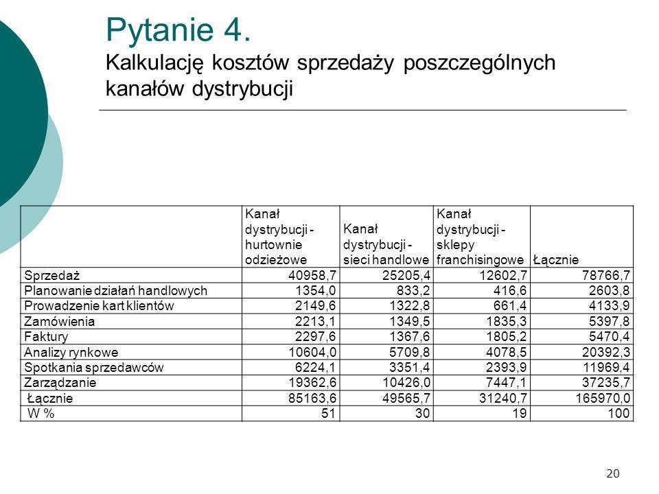 Pytanie 4. Kalkulację kosztów sprzedaży poszczególnych kanałów dystrybucji 20 Kanał dystrybucji - hurtownie odzieżowe Kanał dystrybucji - sieci handlo