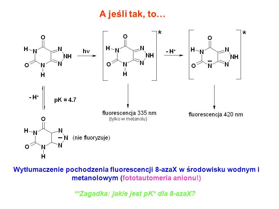 A jeśli tak, to… Wytłumaczenie pochodzenia fluorescencji 8-azaX w środowisku wodnym i metanolowym (fototautomeria anionu!) **Zagadka: jakie jest pK* d