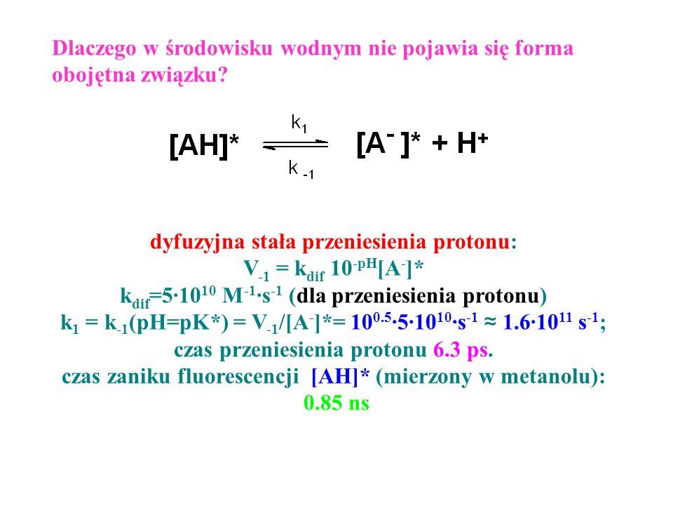 Dlaczego w środowisku wodnym nie pojawia się forma obojętna związku? dyfuzyjna stała przeniesienia protonu: V -1 = k dif 10 -pH [A - ]* k dif =5·10 10