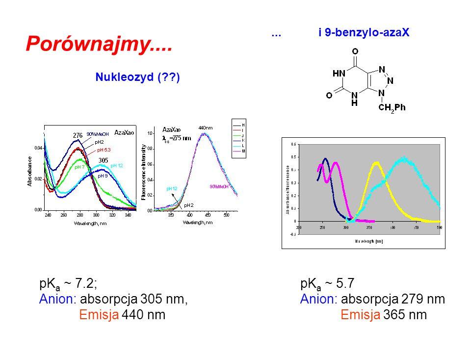 ...i 9-benzylo-azaX pK a ~ 7.2;pK a ~ 5.7 Anion: absorpcja 305 nm, Anion: absorpcja 279 nm Emisja 440 nm Emisja 365 nm Porównajmy.... Nukleozyd (??)