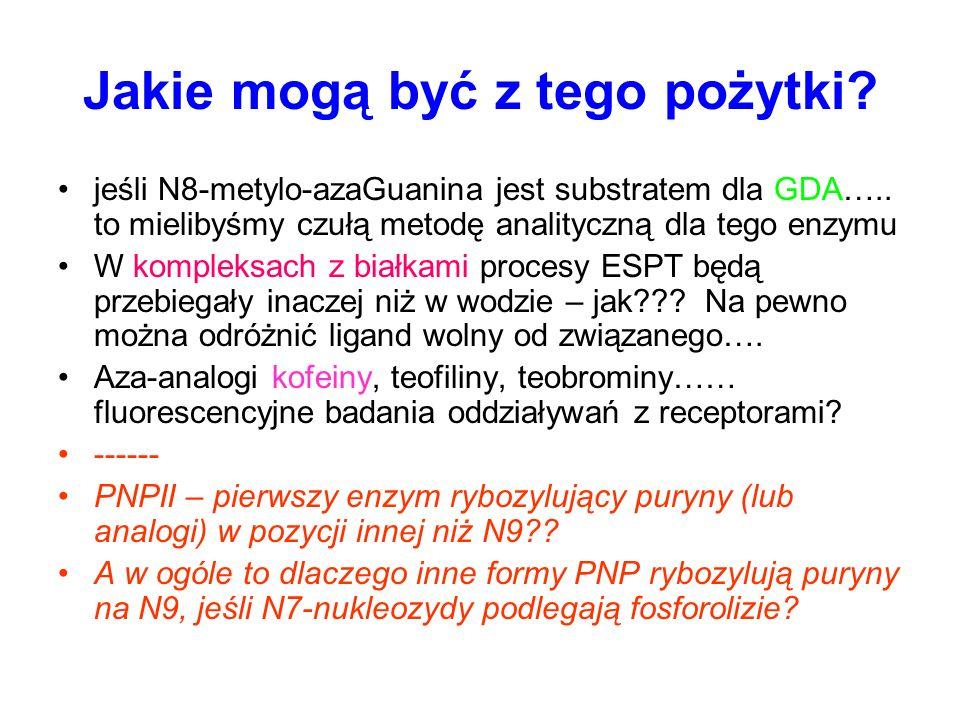 Jakie mogą być z tego pożytki? jeśli N8-metylo-azaGuanina jest substratem dla GDA….. to mielibyśmy czułą metodę analityczną dla tego enzymu W kompleks