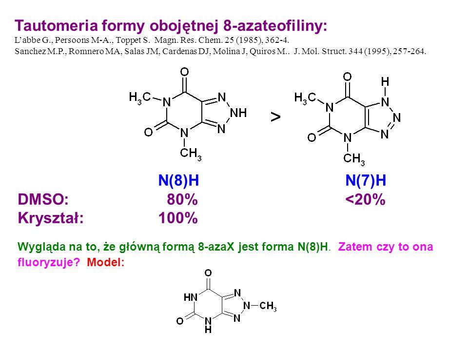 Tautomeria formy obojętnej 8-azateofiliny: Labbe G., Persoons M-A., Toppet S. Magn. Res. Chem. 25 (1985), 362-4. Sanchez M.P., Romnero MA, Salas JM, C