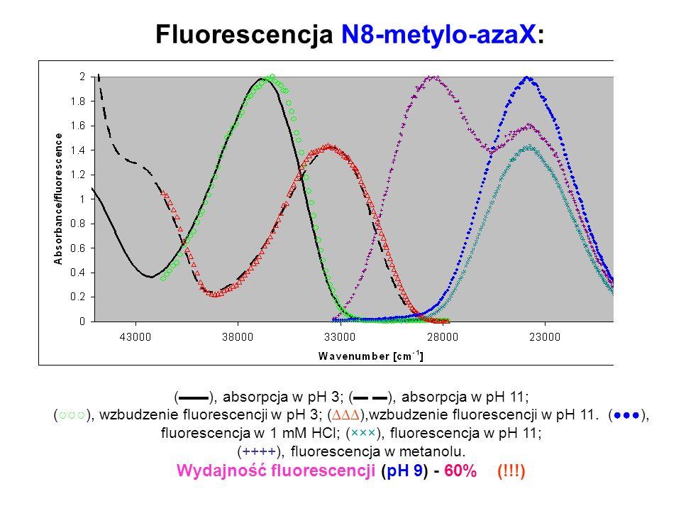 Fluorescencja 8-azaX (--) i N 8 -m-azaX (), mierzona w 420 nm, jako funkcja pH.